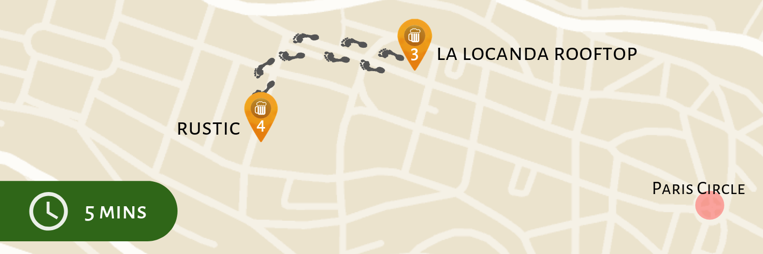 La Locanda Rooftop to Rustic Pub Crawl Map